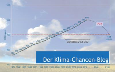 Klimawahl 2021: Wer und was ist wählbar